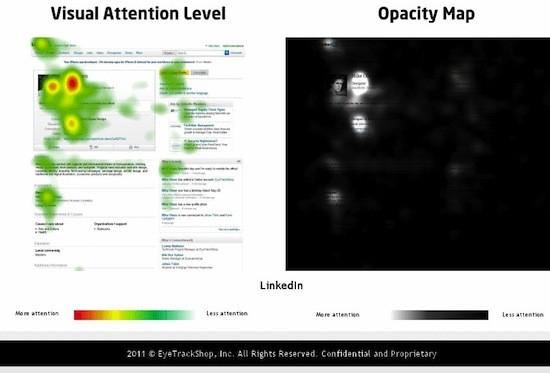 Puntos de fijación en LinkedIn