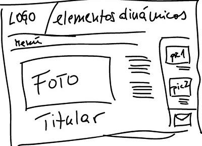 Estructurar contenido website