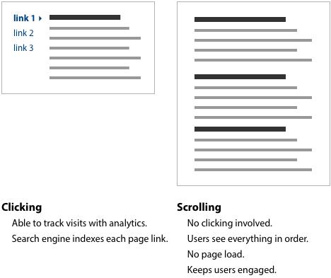 scroll vs clic