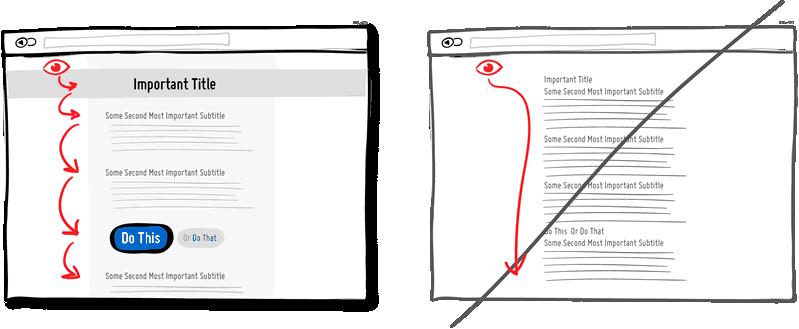 Establecer una jerarquía y orden visual