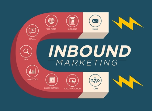 Inbound Marketing la base de toda estrategia de Marketing