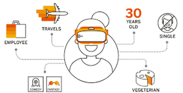 realidad virtual aumentada con IA