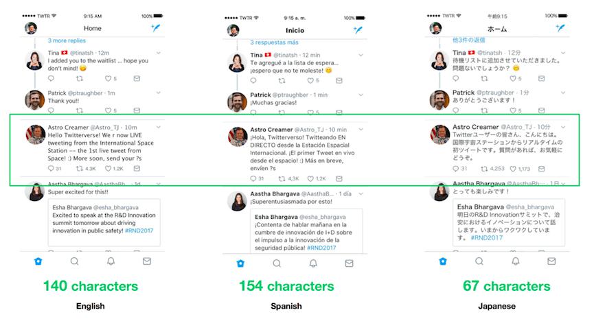 El mismo tweet en diferentes idiomas