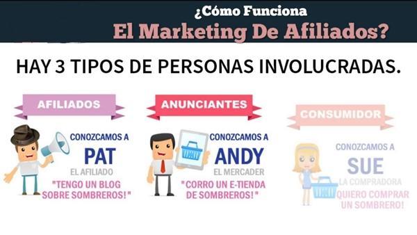 Participantes Affiliate Marketing