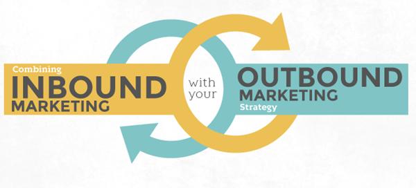 El éxito esta en combinar Outbound y Inbound marketing