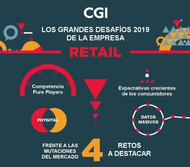Infografía Los grandes retos del Retail para 2019