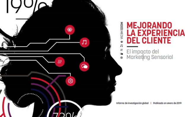 Marketing sensorial Mood Media